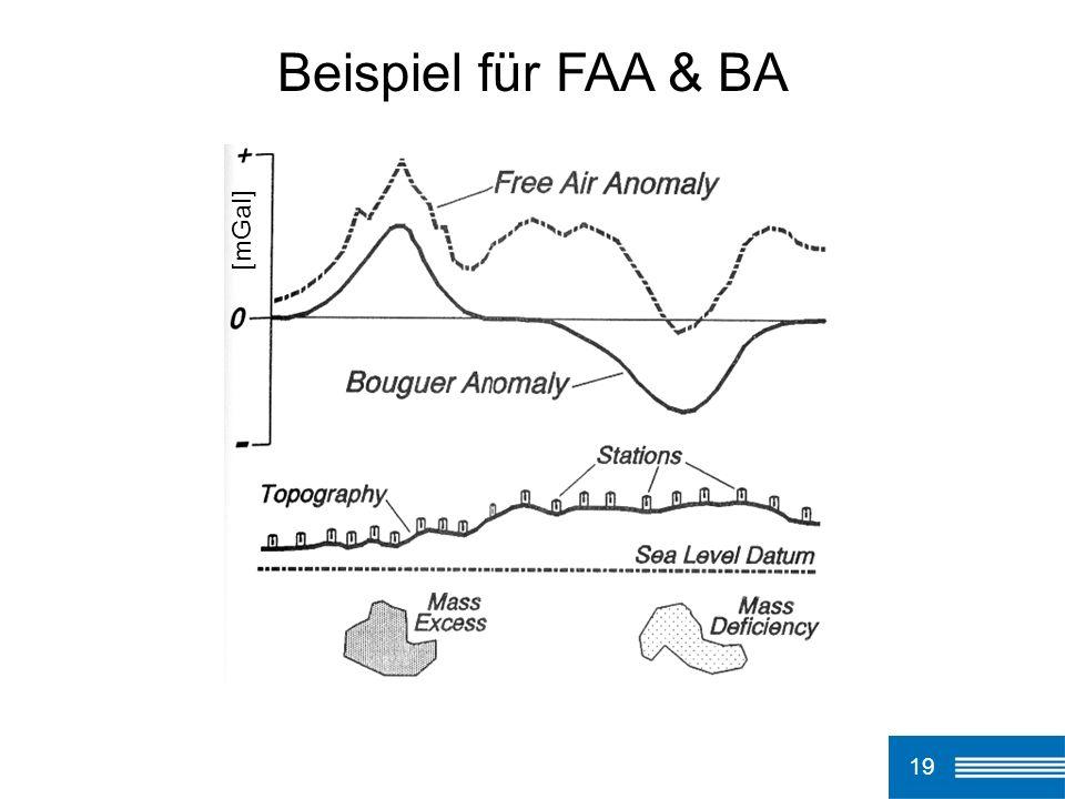 Beispiel für FAA & BA [mGal] 19